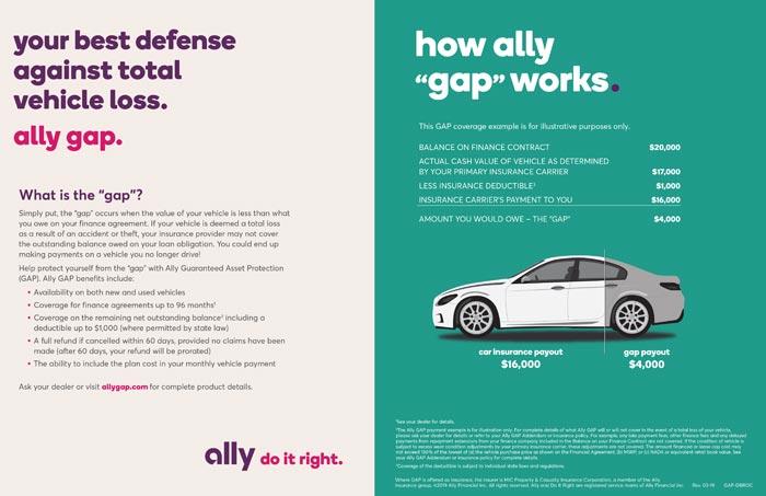 ally gap insurance